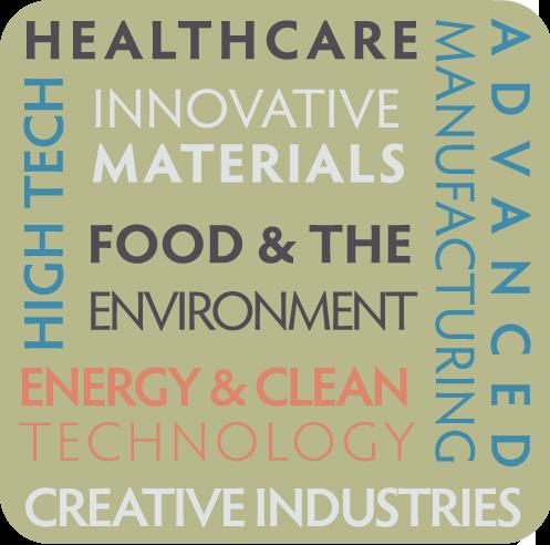 Corvallis Economic Development Business Sectors