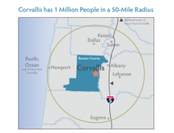 Corvallis 1 million workers