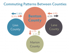 Infographic-CommutingPatterns