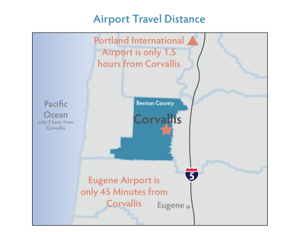 Inforgraphics-Airport-Distance
