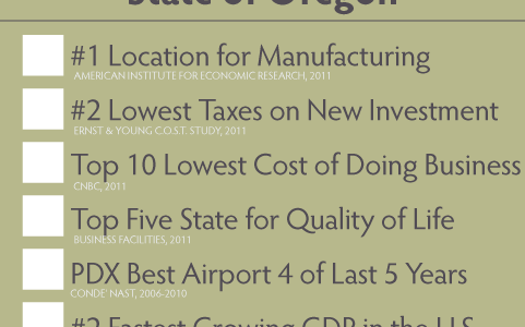 Oregon Low Cost for Business