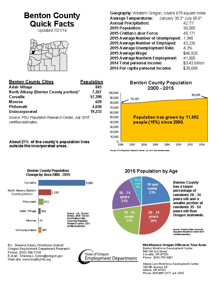 Benton Co Quick Facts 2016_Page_1