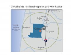 Corvallispopulation1million