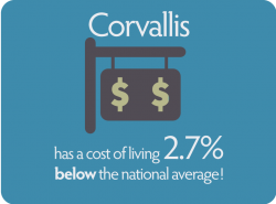 Infographic-CostOfLiving